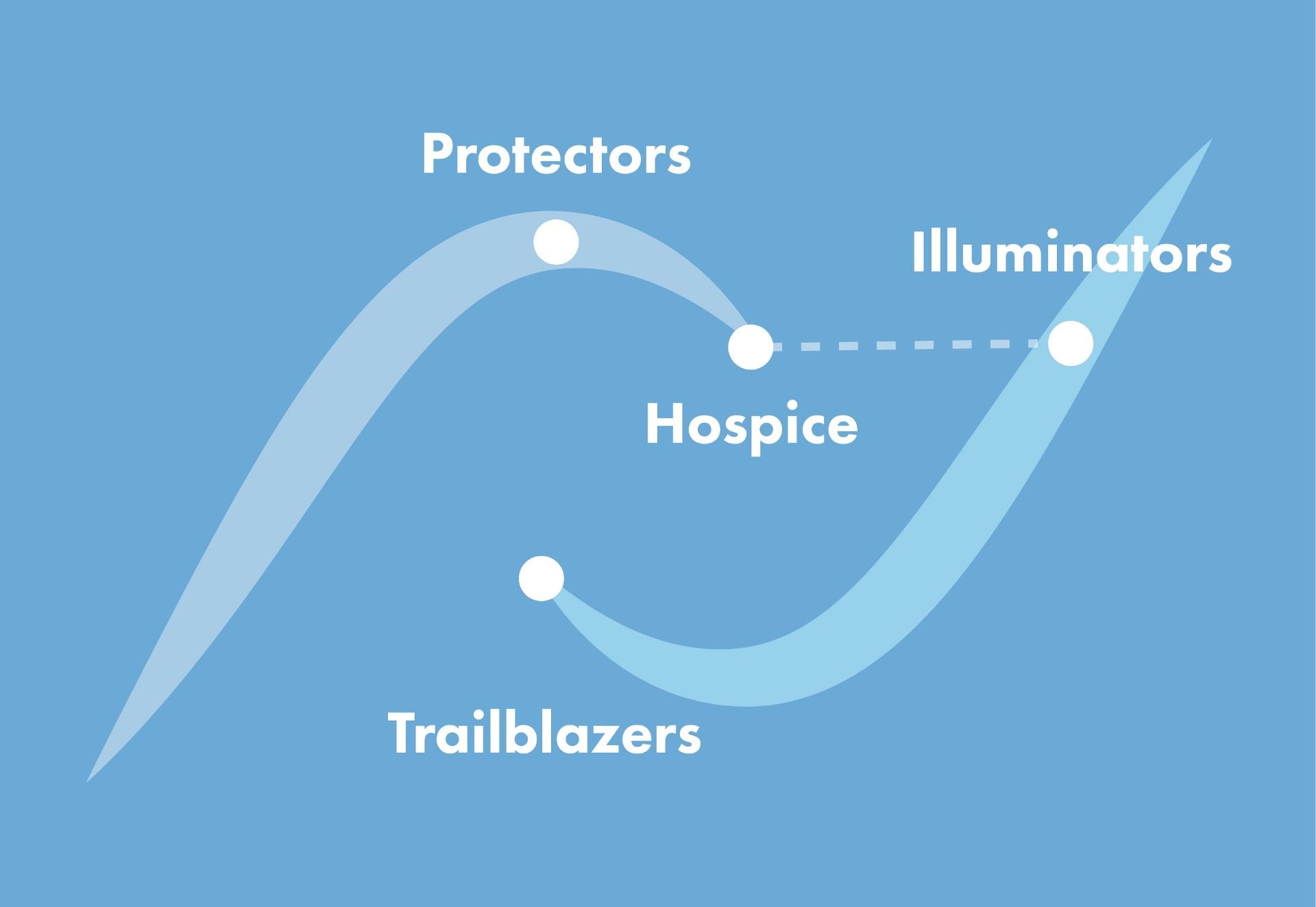 """Az ápolók angol megfelelője a """"hospice"""""""